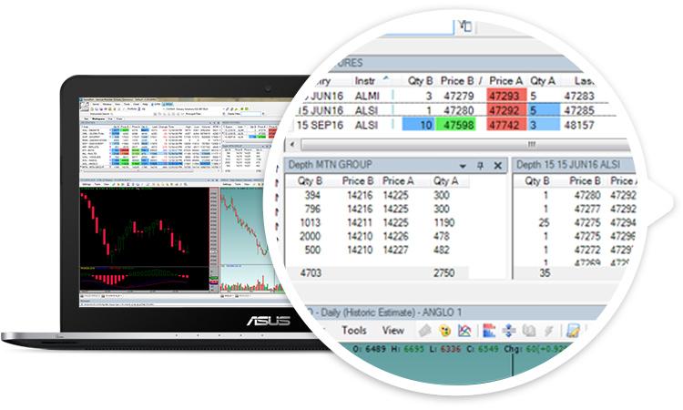 Online trading software list